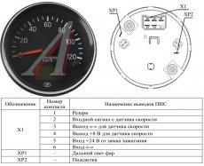 Подмотка электронного спидометра ВАЗ, МАЗ, КАМАЗ, УАЗ, Урал и других автомобилей Ver. 2